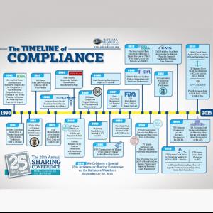 pharma-carousel-compliance-timeline